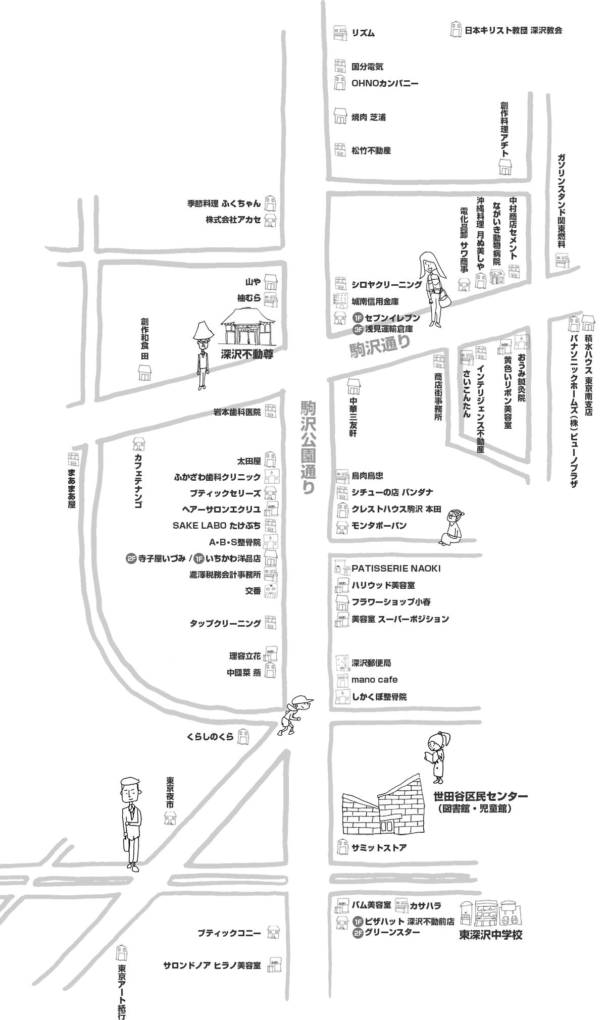 深沢中央商店街MAP